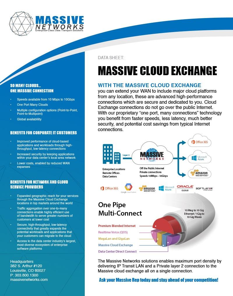 Massive Cloud Exchange
